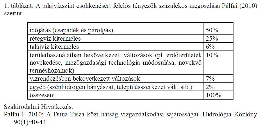 ket_viz_tabl1
