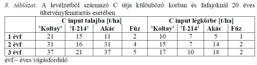 energetika__tabl4