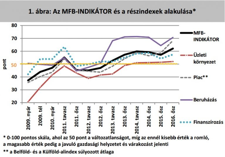 mfb_indikator_1