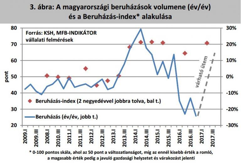 mfb_indikator_3