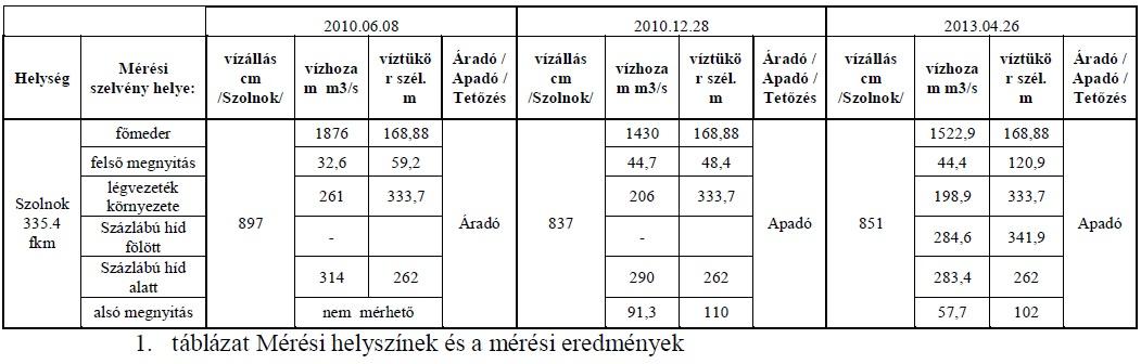 arviz_szolnok2