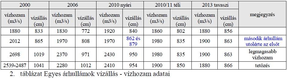 arviz_szolnok3