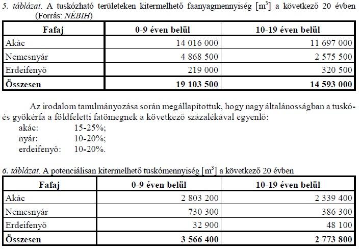 energetika_tabl7-8
