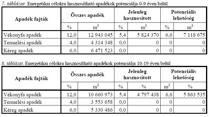 energetika_tabl9-10