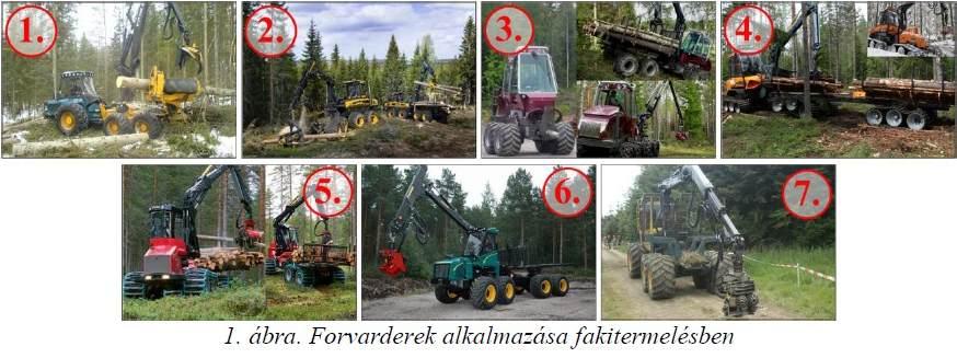forwarder1