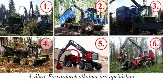 forwarder3