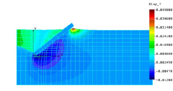 3. ábra: A talaj függőleges irányú elmozdulása 5 cm művelőeszköz elmozdulása után