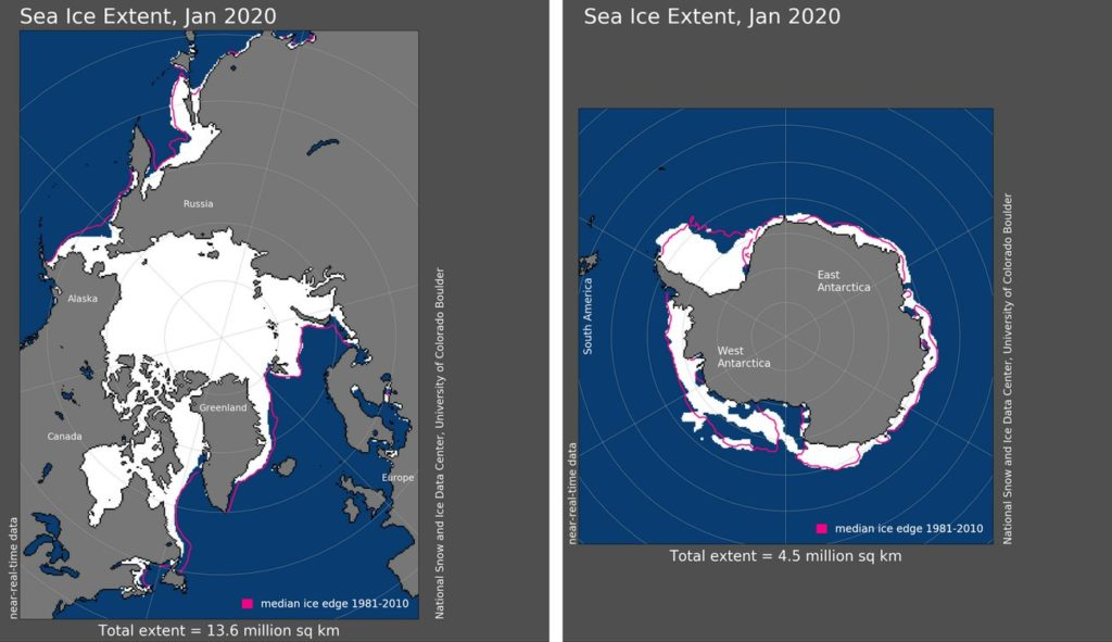 3. ábra: Tengeri jégkiterjedés az északi és a déli sarkvidéken